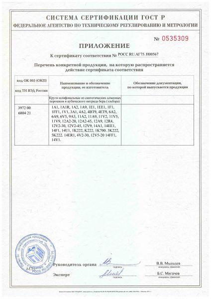 Приложение к сертиф круги